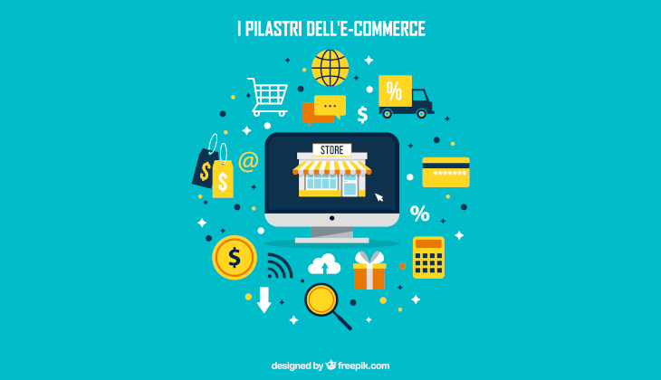 i pilastri dell'e-commerce